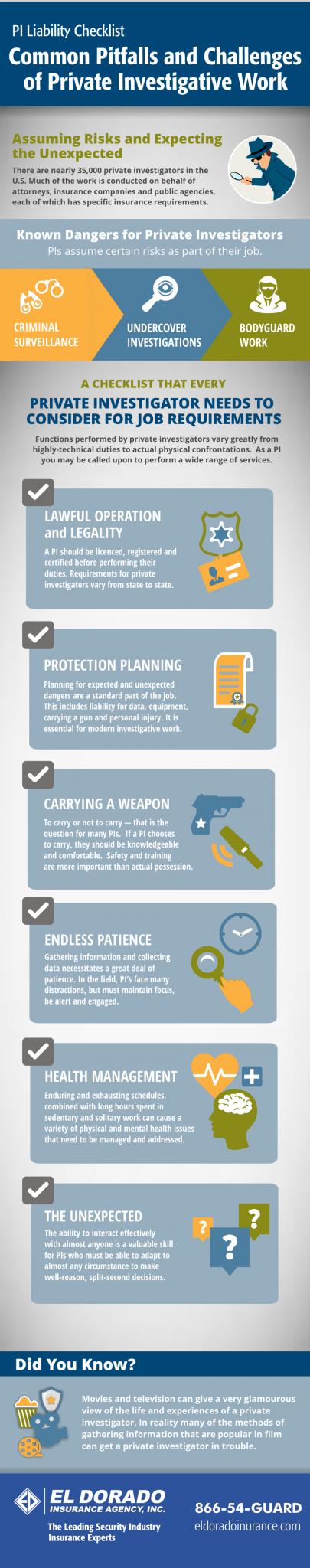 El_Dorado_Infographic_Liability_Checklist_new
