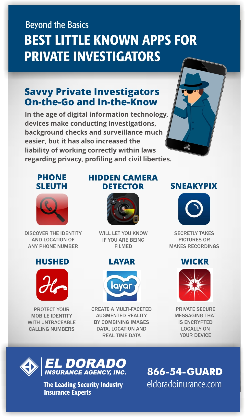Infographic] Best Little-Known Mobile Apps for Private Investigators